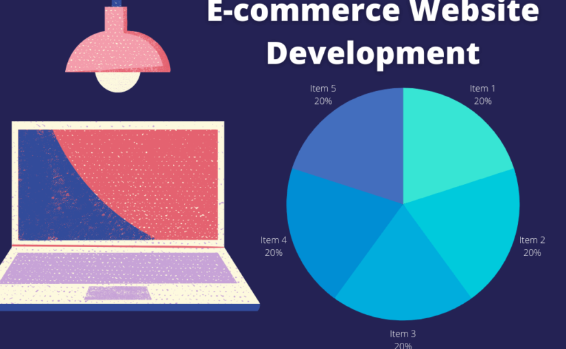 7 Tips for building a successful Ecommerce Website for Your Business IFA SOFTECH